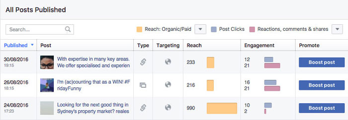 Social Content Variety Post Reach - Post Results